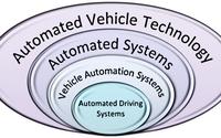 Sztuczna inteligencja dla samochodów napędzanych przez QNX