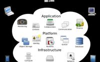 Dane w chmurze - czy to w ogóle jest bezpieczne?