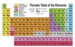 Surowce krytyczne: poszukiwanie zamienników na potrzeby katalizy, elektroniki i fotoniki